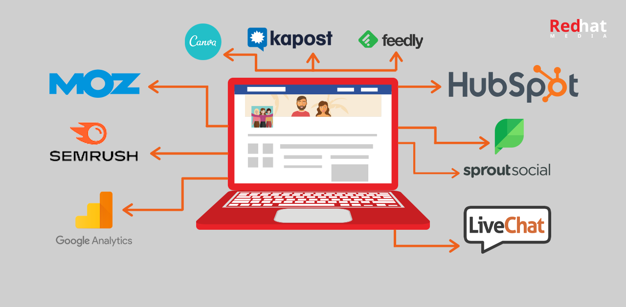 What Are The Tools Of Digital Marketing?